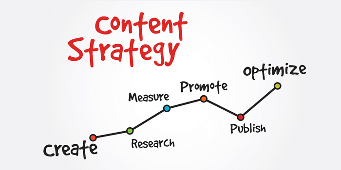 11 ways every business can create a content strategy