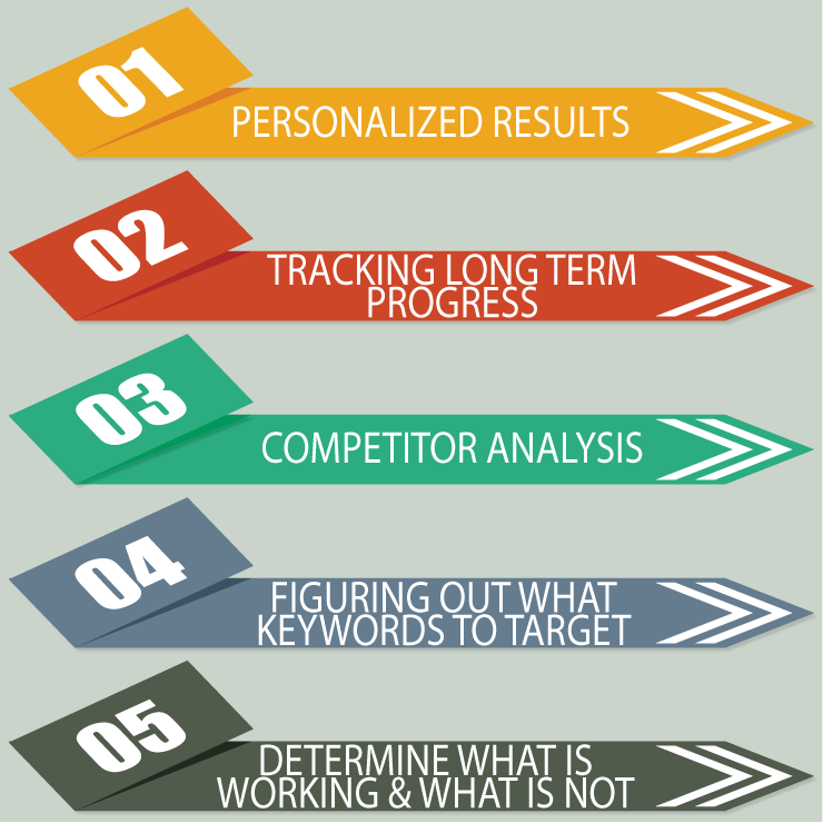 5 reasons you should be using seo ranking software